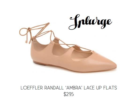 Skimp or Splruge - Loeffler Randall 1